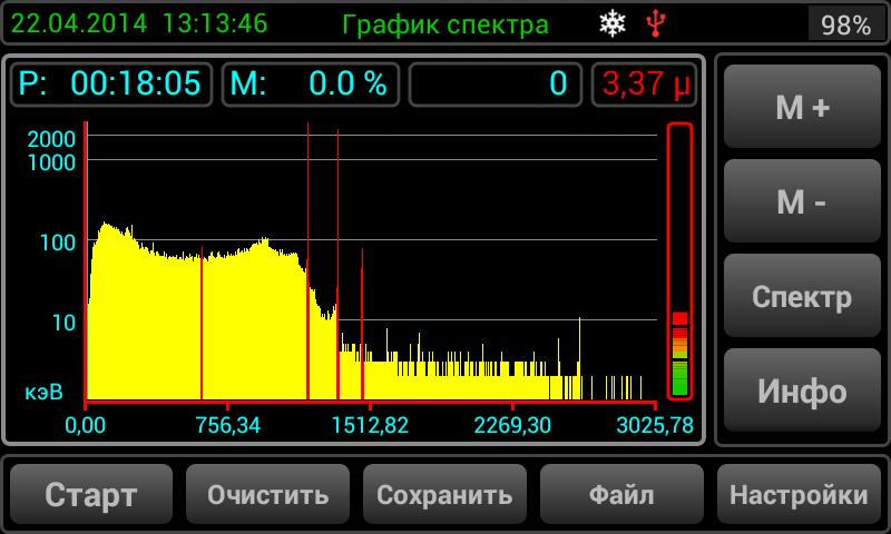 Спектрометры гамма-излучения