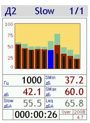 Ekofizika-110A-4_shumomer