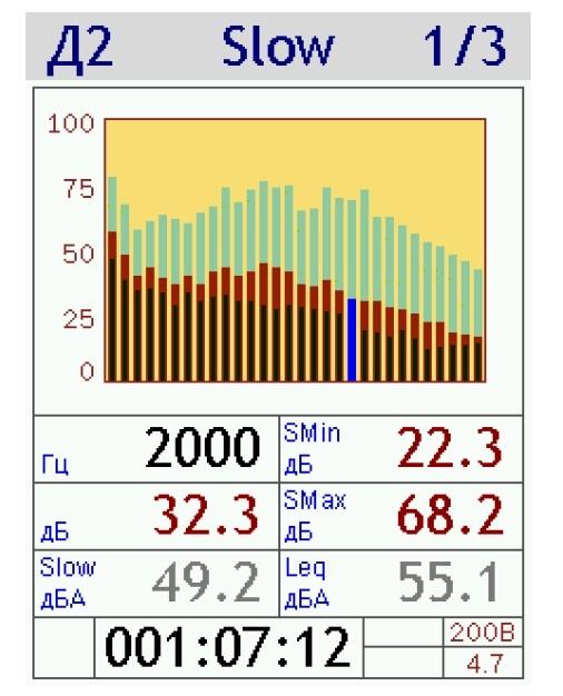 Ekofizika-110A-5_shumomer