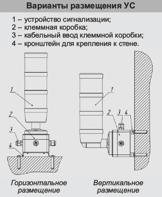 US-1123