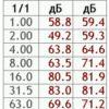ekofizika-110vBLOK-4