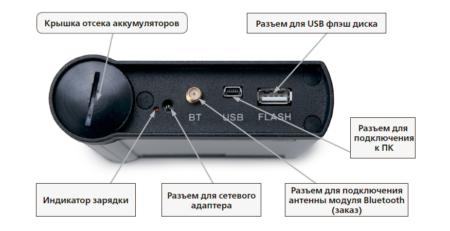 Разъёмы шумомера-виброметра Ассистент-Тотал