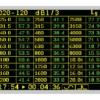 Табличный вид измеряемых значений уровней звука в третьоктавном режиме анализатора спектра в шумомере-виброметре АССИСТЕНТ-TOTAL